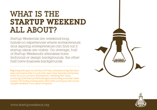A page detailing what Startup Weekend is all about